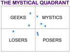 Mystcal Quadrant - hahaha