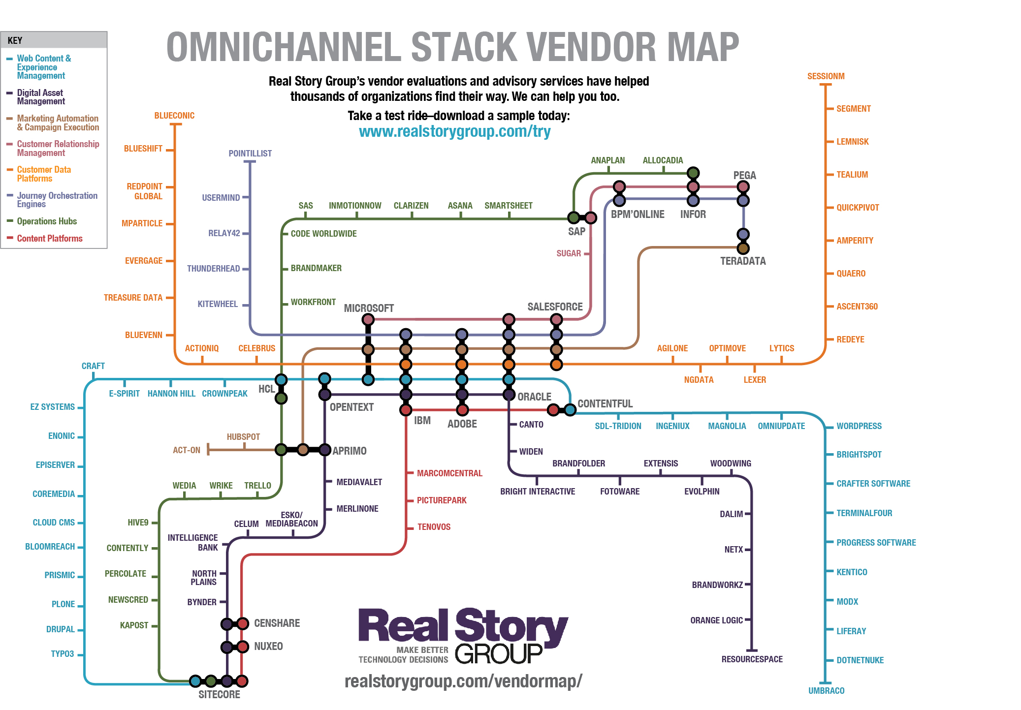 [Webinar] 2019 Omnichannel Vendor Map
